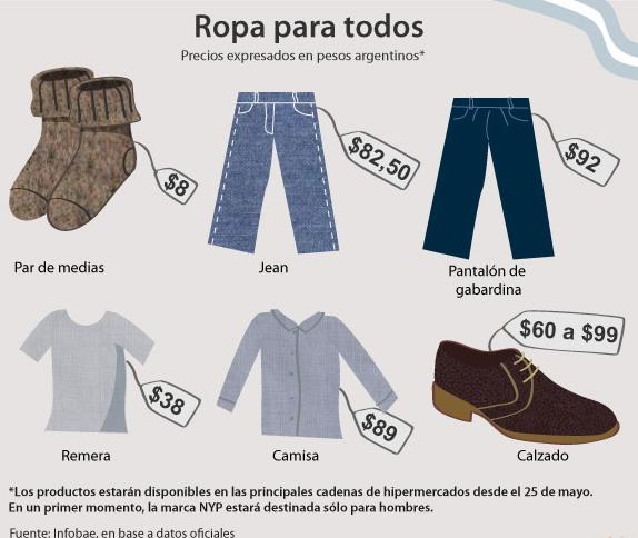 Precios ropa para todos